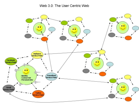 web-30-user-centric-web-smal.jpg